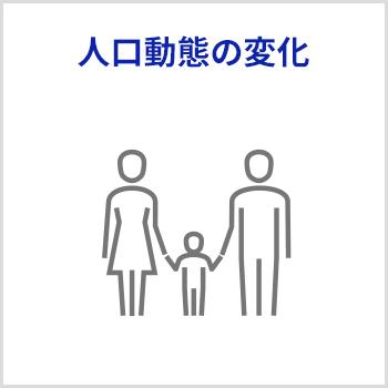 人口動態の変化